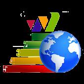 Website Rank Info Provider