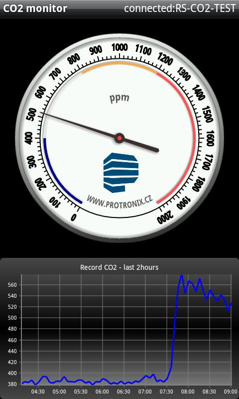 CO2 Bluetooth monitor - screenshot