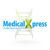 Medical Xpress