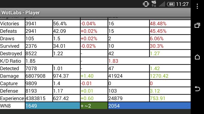 WoTLabs Mobile - screenshot
