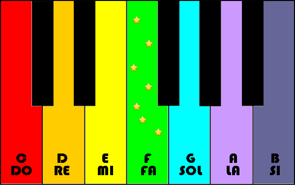 Piano for Kids- screenshot