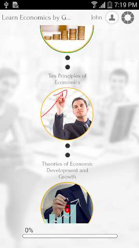 Learn Economics