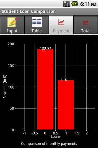 Student Loan - Advanced- screenshot