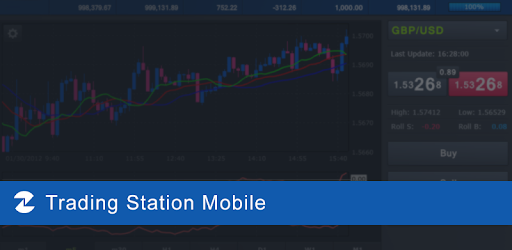 Fxcm trading station 2 indicators