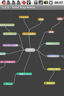 Mind Map Memo- screenshot thumbnail