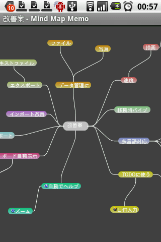 Mind Map Memo - screenshot