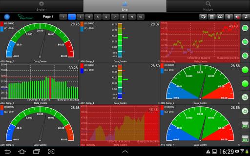 【免費生產應用App】Smart Client-APP點子