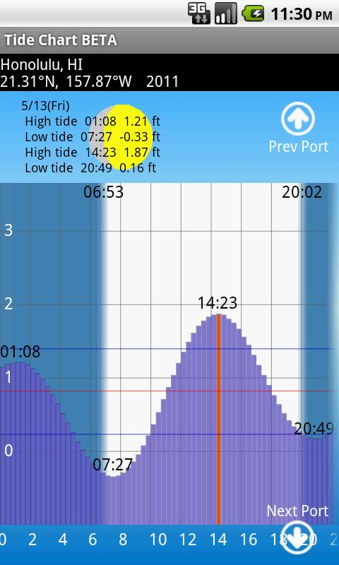 Tide Chart FREE- screenshot