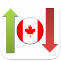 Canadian Stock Market Watch