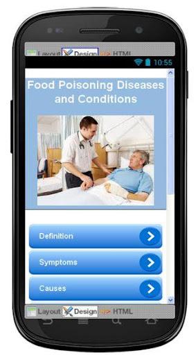 Food Poisoning Information