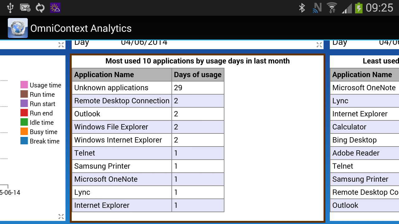 OmniContext Analytics- screenshot