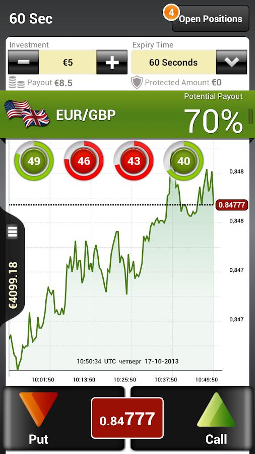 Binary options free money ecu towson betting lines