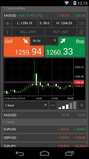 Gcm forex web trader