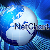 NetChart Donate