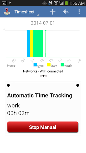 Hours Is The Perfect iPhone Time Tracking App And A Natural For ...