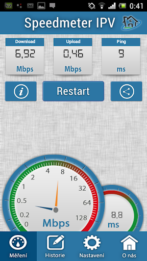 Speedmeter IPV