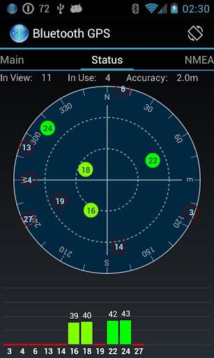 【免費工具App】Bluetooth GPS-APP點子