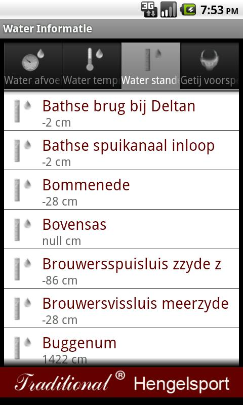 Water informatie - screenshot