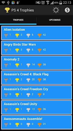 PS 4 Trophies