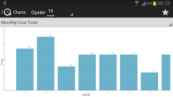 WhenDidI - Event Logger - screenshot thumbnail