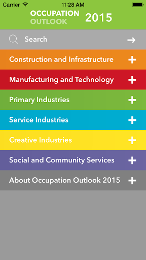 Occupation Outlook 2015