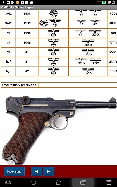 Luger pistol producers APK Download - APKGO ONLINE
