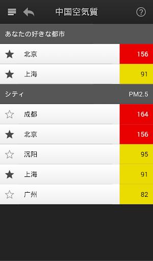 中国大気質指標