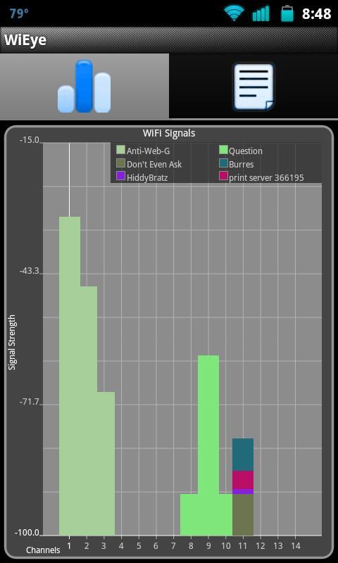 WiEye - WiFi Scanner: screenshot