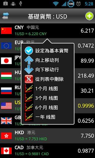 匯率 NX