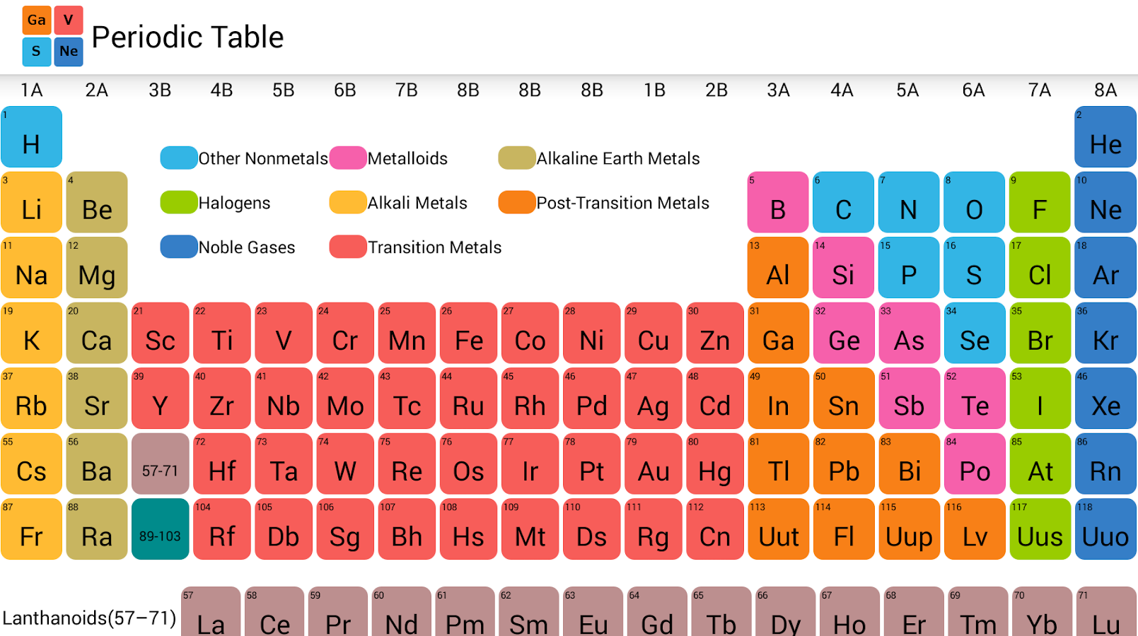 New periodic table of elements with names in french periodic table french in with of names periodic elements table periodic play apps on google android urtaz Images