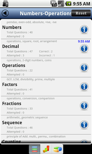 【免費教育App】PRAXIS Numbers & Operation-APP點子