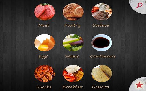 Classic Paleo Diet recipes