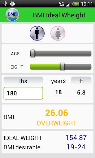BMI - ideal weight