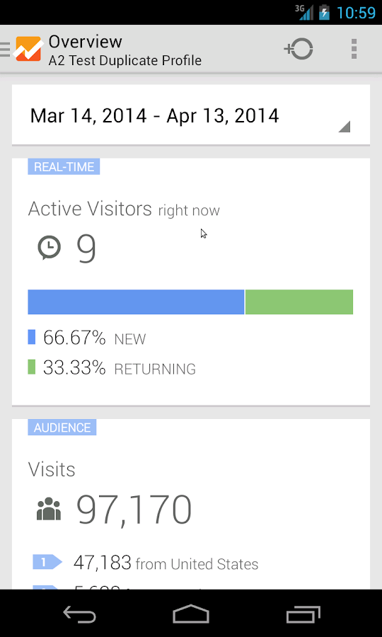 Google Analytics - screenshot
