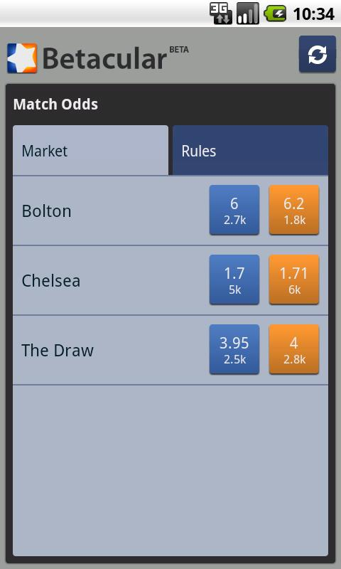Betacular Betfair Viewer- screenshot