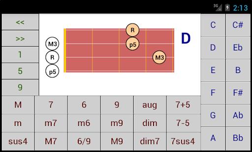 DG Cuatro Chord Patterns