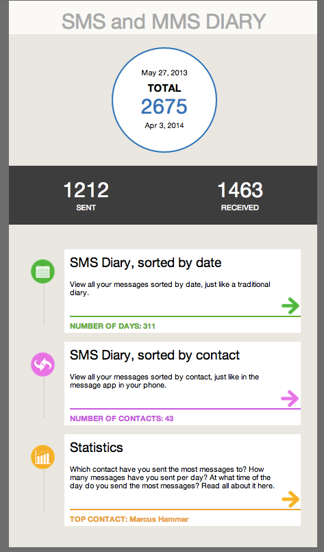 SMS and MMS Diary- screenshot