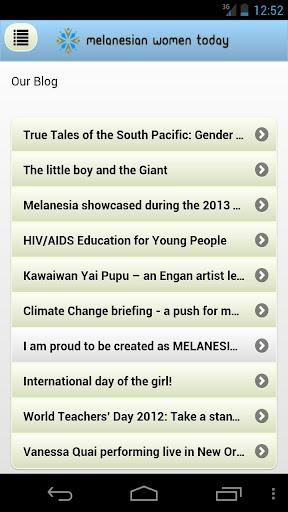 Melanesian Women Today