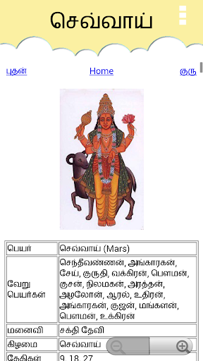 Navagrahas for PC