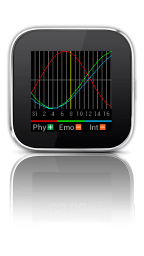 Biorhythm for SmartWatch