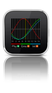 Biorhythm for SmartWatch