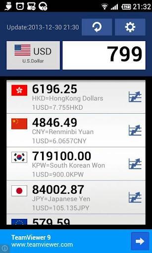 Currency 為替レート
