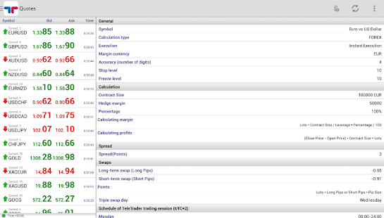 TeleTrade Analytics - screenshot thumbnail