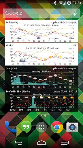 Meteogram Weather Widget  screenshots 3