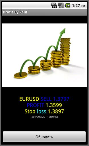 Profit By Rauf