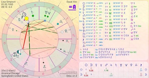 """光環占星術"" Horoscope"
