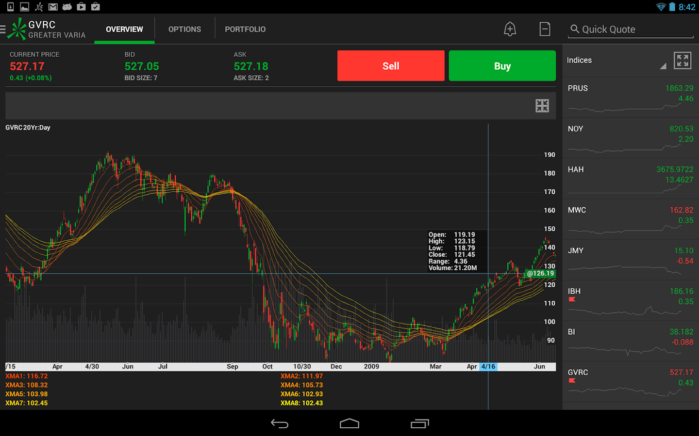 Trading forex on thinkorswim