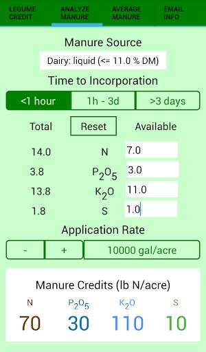 NPK Credits Calculator