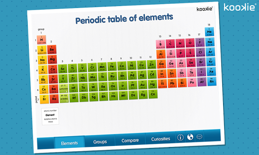 kookie - Periodic table