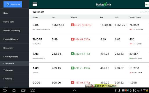 玩免費財經APP|下載MarketWatch app不用錢|硬是要APP